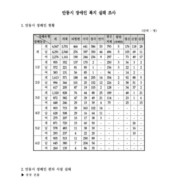 http://121.128.36.49/files/system/v1365-20202171.pdf