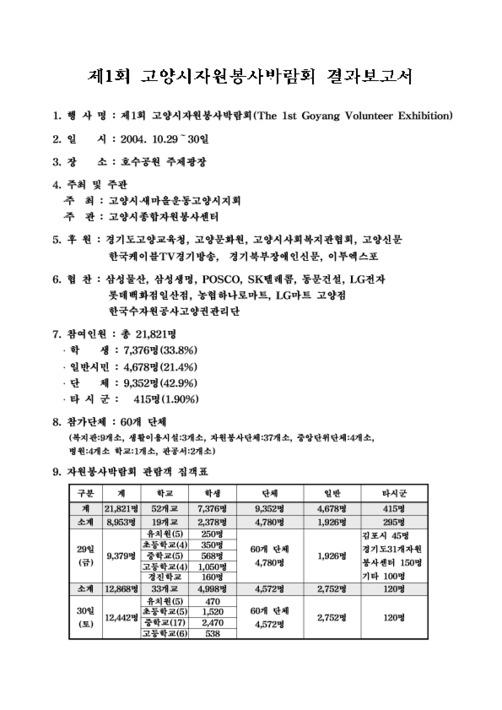 제1회 고양시자원봉사박람회 결과보고서