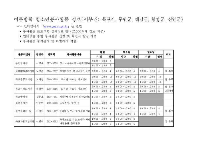 여름방학 봉사활동 정보안내(서부권)