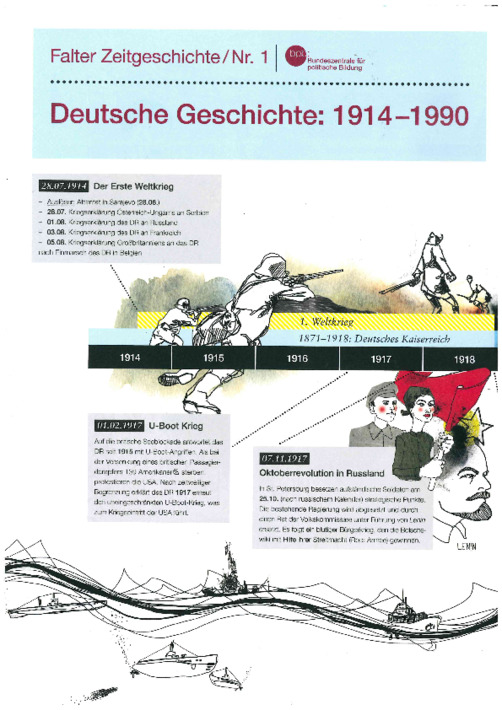German History: 1914 to 1990 (독일의 역사 1914-1990)