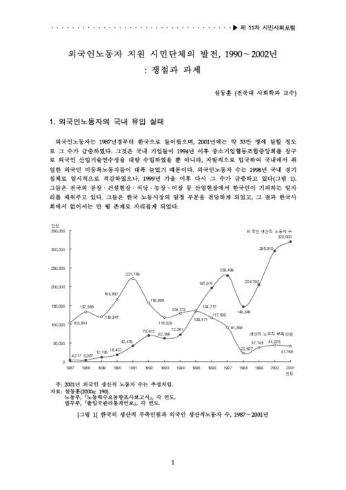 외국인 노동자 지원 시민운동단체의 발전, 1990 ~ 2002 : 쟁점과 과제