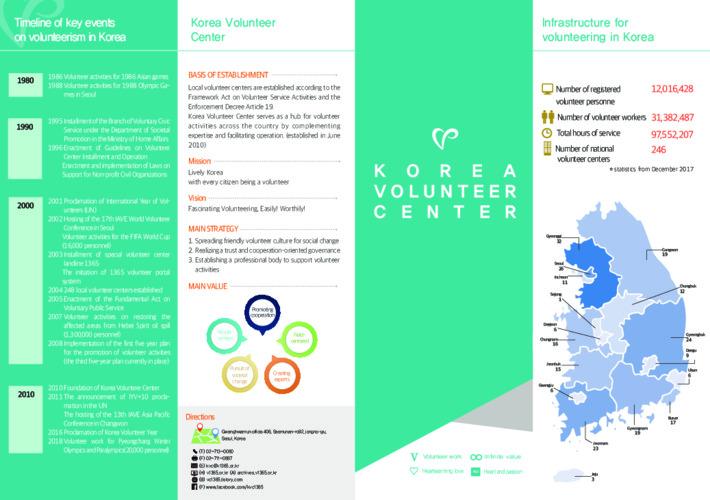 2018 한국자원봉사센터 리플렛(영문)