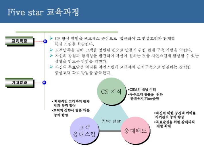 Five star 교육과정