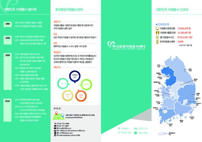 2018 한국중앙자원봉사센터 리플렛(국문)