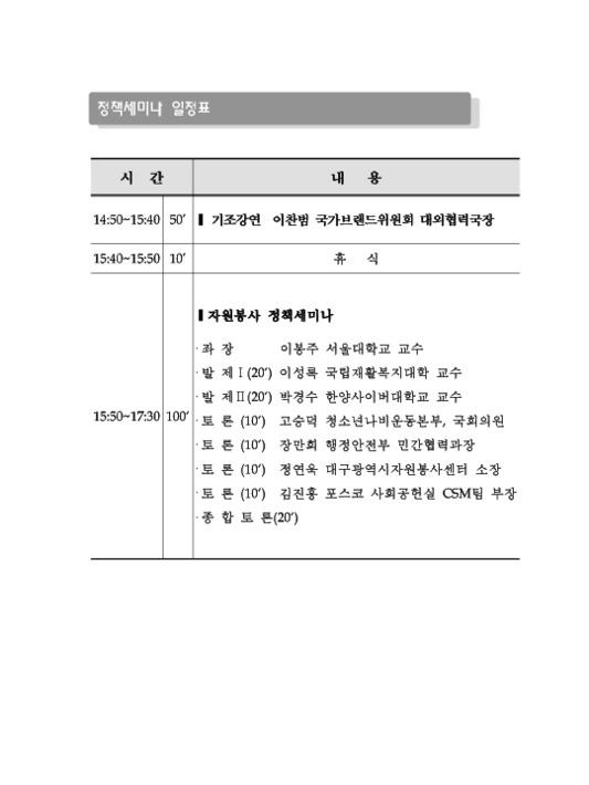 G20 성공개최기원 자원봉사정책 세미나 자료집
